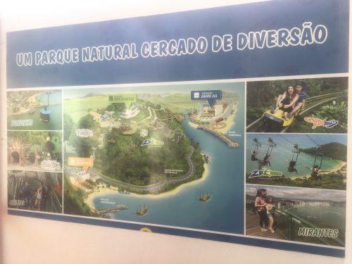 Atrações do Parque Unipraias