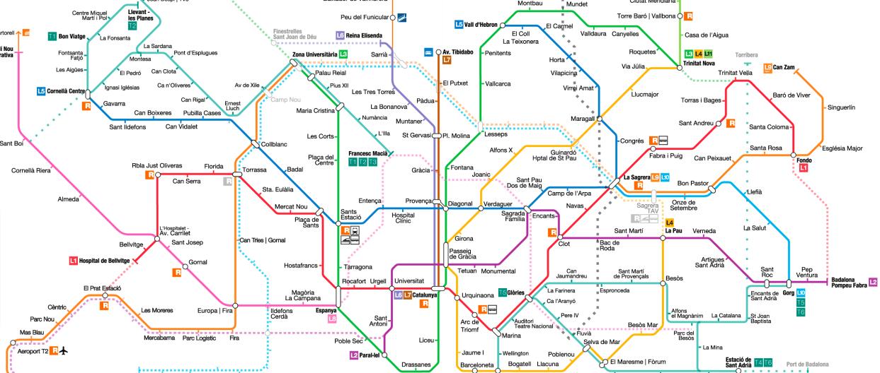 Linhas de metrô em Barcelona