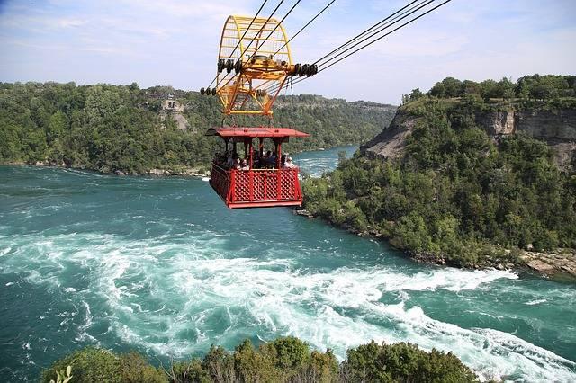 Teleférico de Niagara Falls