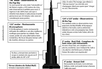 Burj Khalifa: guia completo do prédio mais alto do mundo